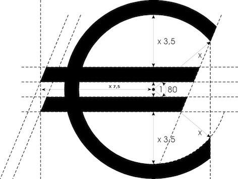 Abbandonare l'euro e tornare alla lira: è davvero conveniente?