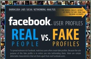 Profilo falso su Facebook: ora è reato