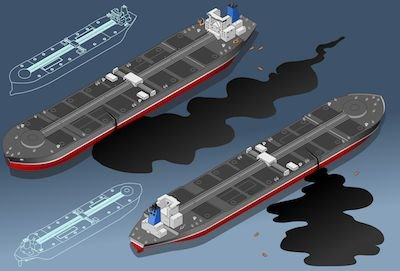 Quali sono le conseguenze penali per l'inquinamento provocato da nave