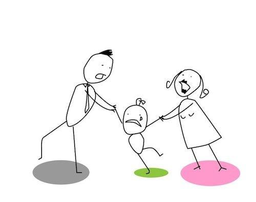 Se non si rispettano i provvedimenti sull'affidamento del figlio: quali conseguenze?