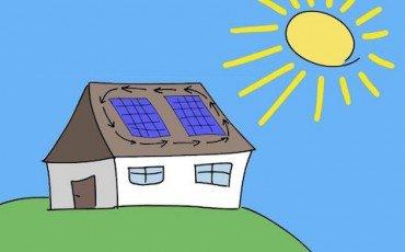 Come produrre energia in casa