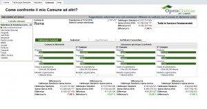spese pubbliche sul web- Immagine 3