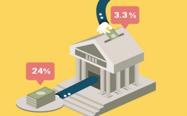 Pensioni: il riscatto del montante nel fondo