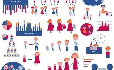 Meno nati e più morti: dati Istat della popolazione italiana