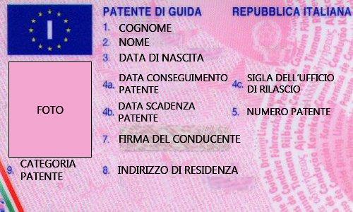 Rilascio patente