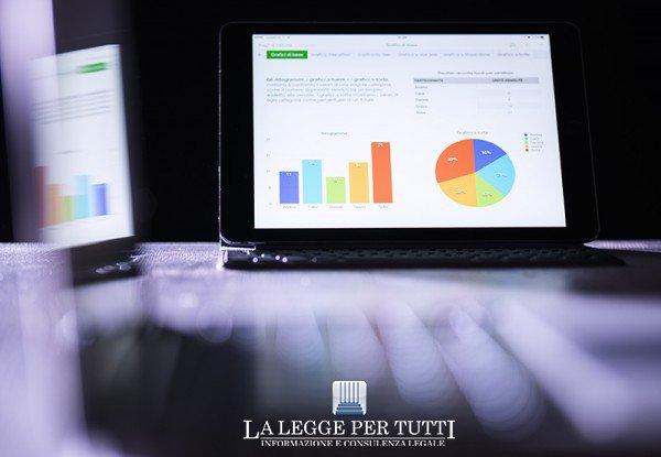 Ufficio In Casa Spese Deducibili : Deduzione spese software professionisti