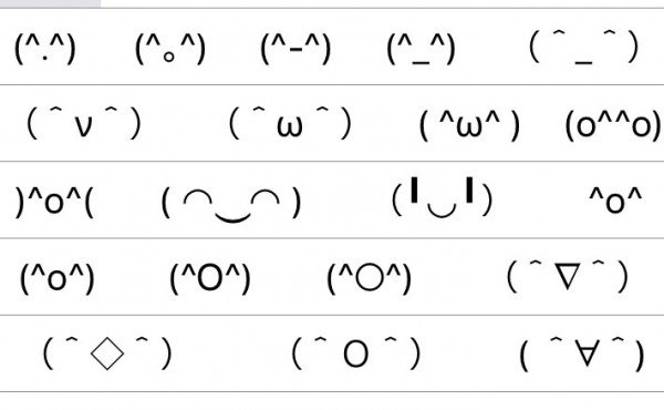 Come abilitare le emoticon nascoste sull'iPhone
