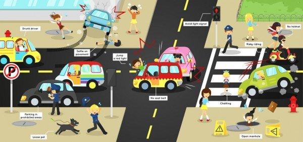 Incidente stradale: come viene calcolato il risarcimento?