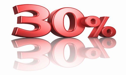 Multa stradale: quando non c'è lo sconto del 30%