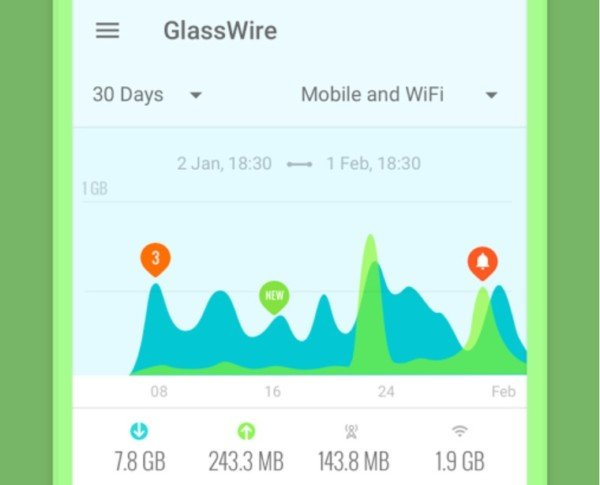 Android, ecco le app che consumano più dati