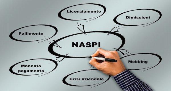 Disoccupazione Naspi e nuovo lavoro, comunicazione all'Inps
