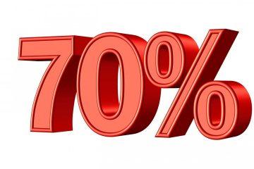 Sono invalido al 70%: diritti