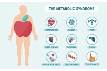 Sindrome metabolica: sintomi, diagnosi e cura
