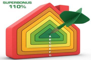 Superbonus 110%: le offerte delle banche