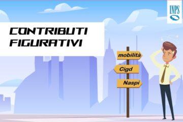 Contributi per lavoratori in mobilità